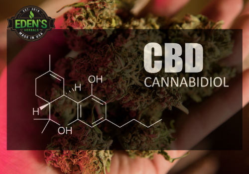 CBD plants with chemical symbol over them